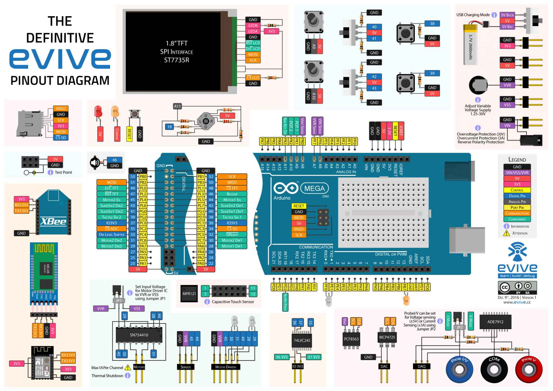 evive Schematic Pin Out Diagram