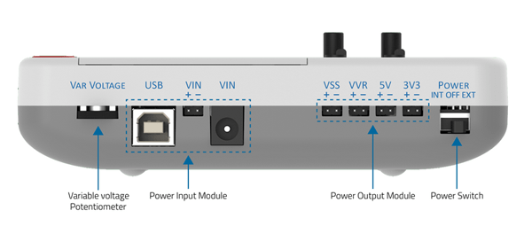 evive Power module input output