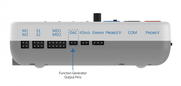 evive function generator
