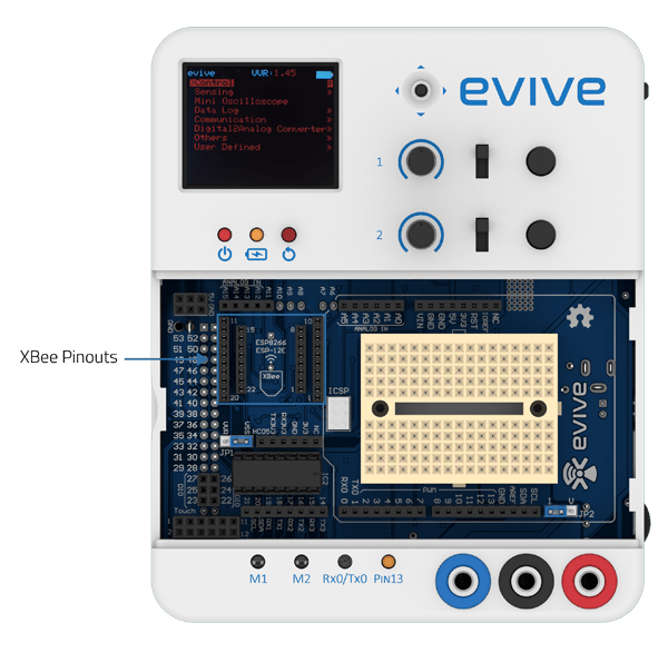 evive XBee Pinouts