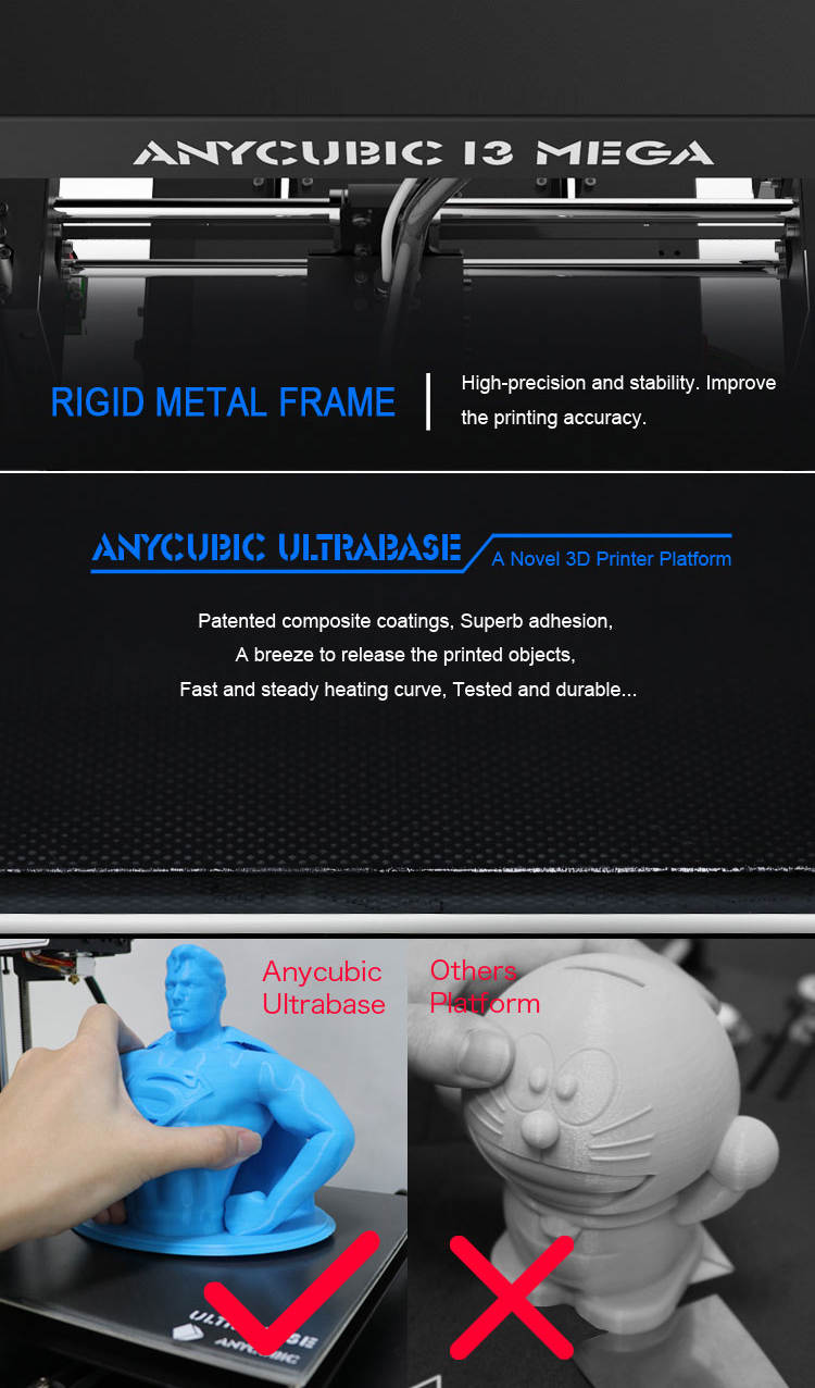 Anycubic i3 Mega Description