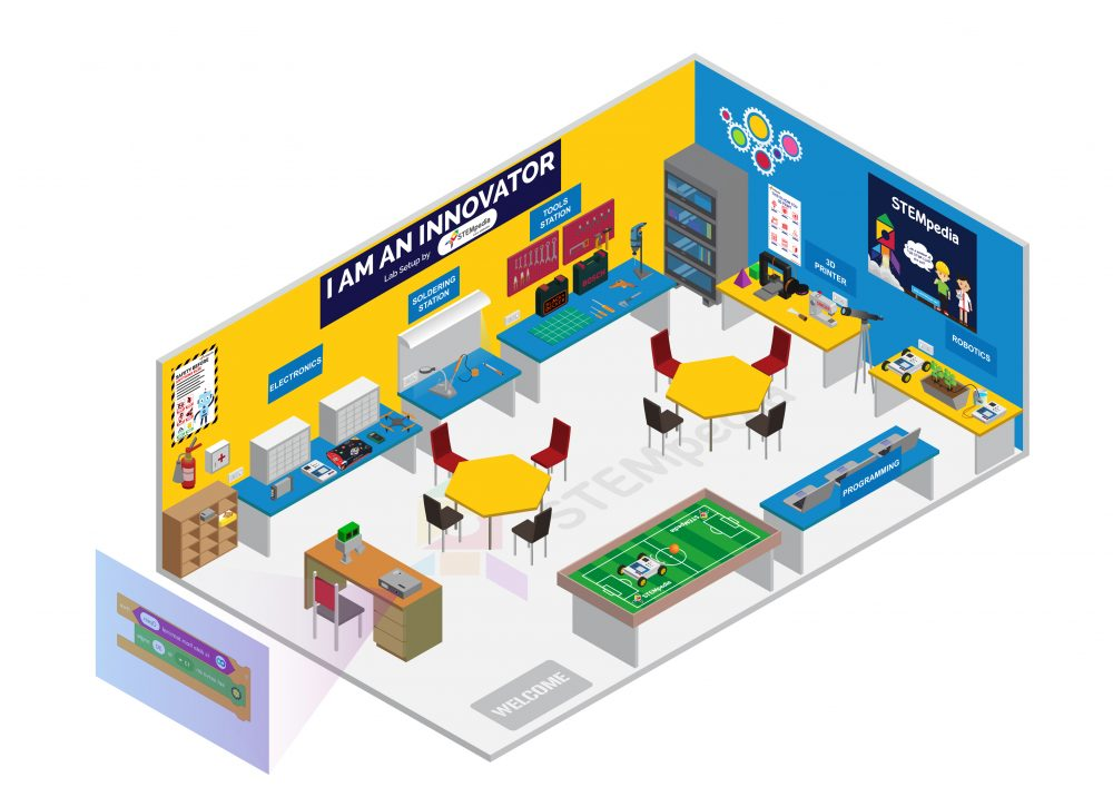 STEM Makerspace Layout